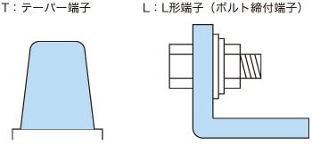 EBシリーズ 端子種類